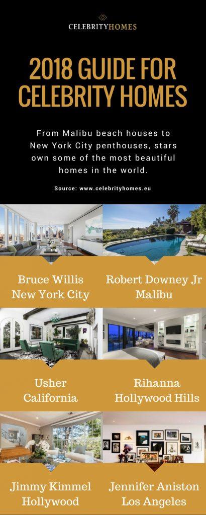 2018 Guide for Celebrity Homes (1) 2018 celebrity homes guide 2018 Celebrity Homes Guide 2018 Guide for Celebrity Homes 1 1